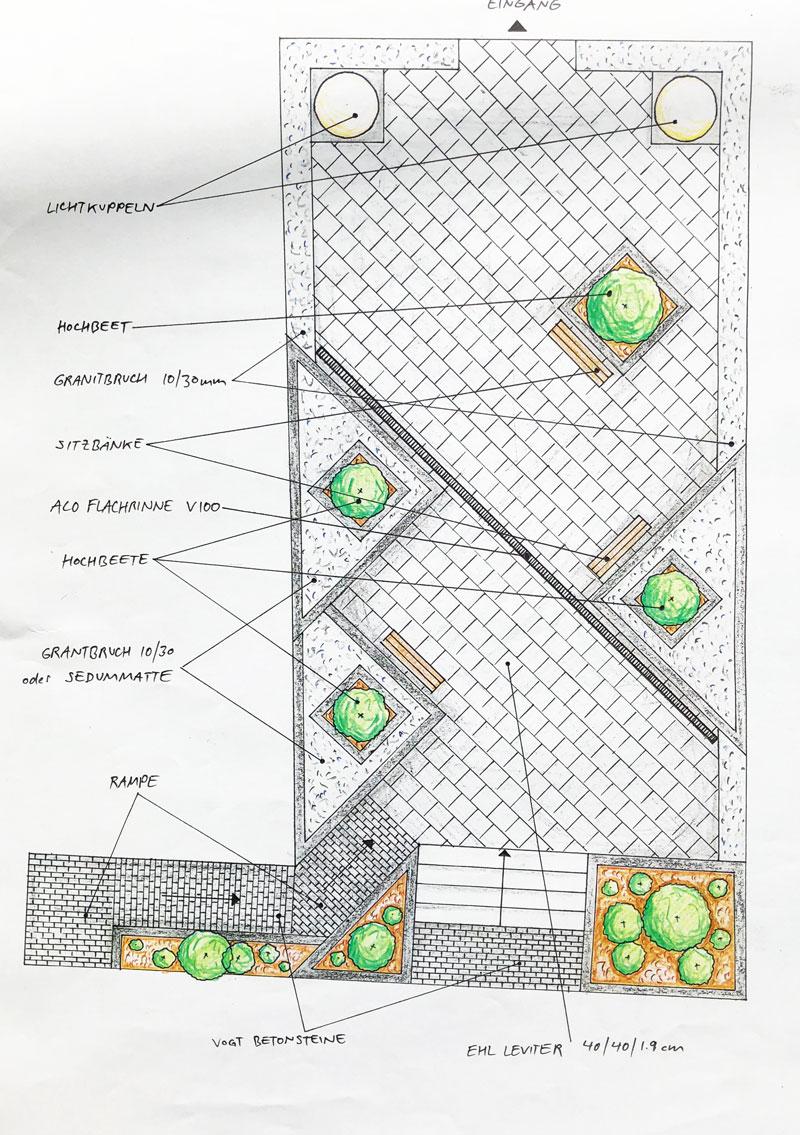 Planung Gartenbau Landschaftsbau